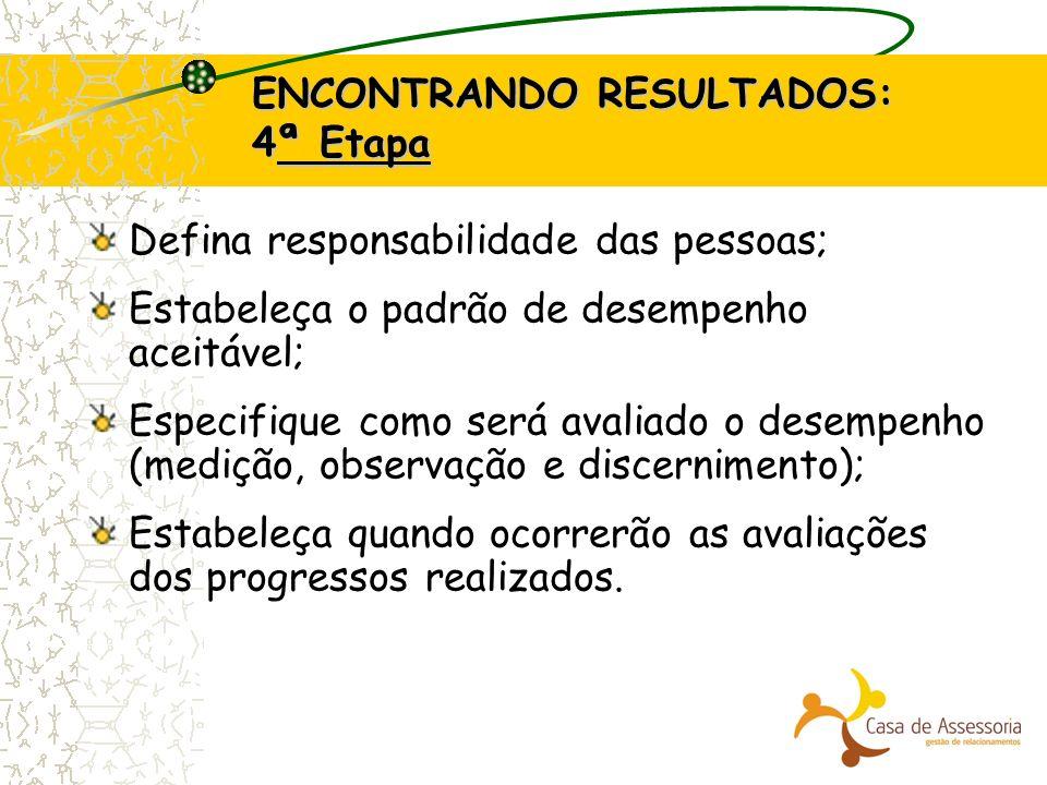 ENCONTRANDO RESULTADOS: 4ª Etapa Defina responsabilidade das pessoas; Estabeleça o padrão de desempenho aceitável; Especifique como será avaliado o de