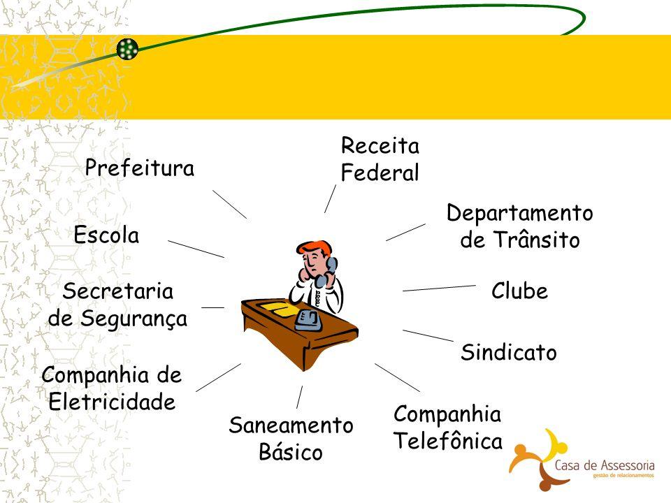 Prefeitura Escola Secretaria de Segurança Sindicato Saneamento Básico Companhia Telefônica Companhia de Eletricidade Clube Departamento de Trânsito Re
