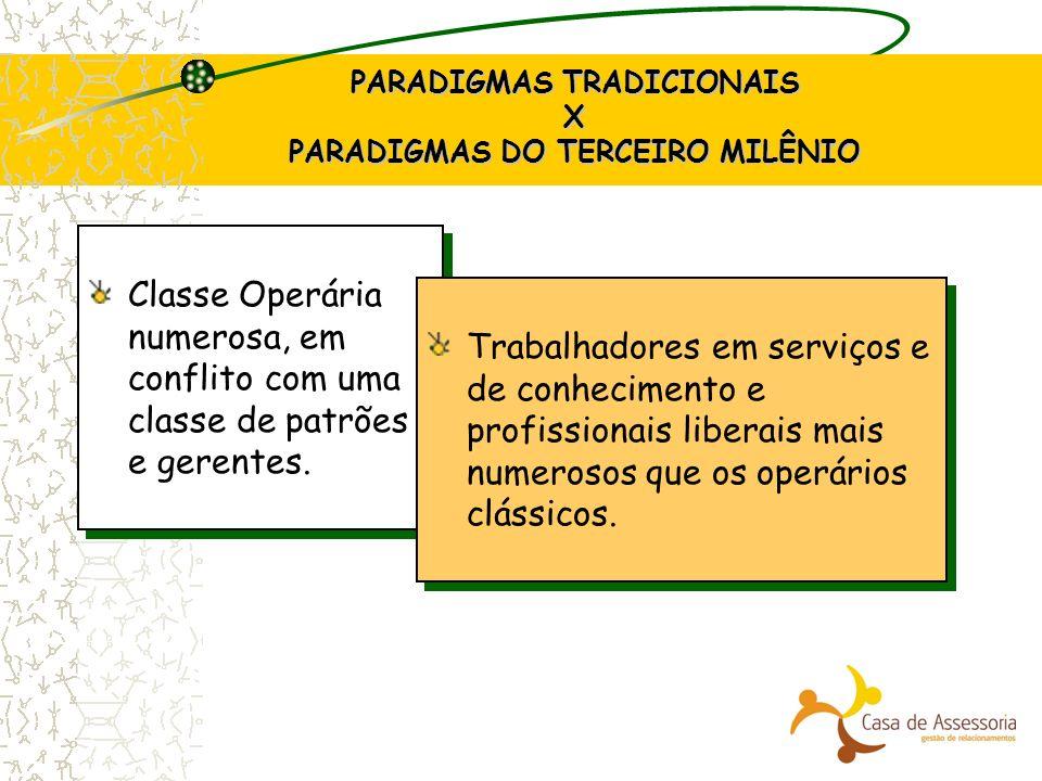 PARADIGMAS TRADICIONAIS X PARADIGMAS DO TERCEIRO MILÊNIO Classe Operária numerosa, em conflito com uma classe de patrões e gerentes. Trabalhadores em