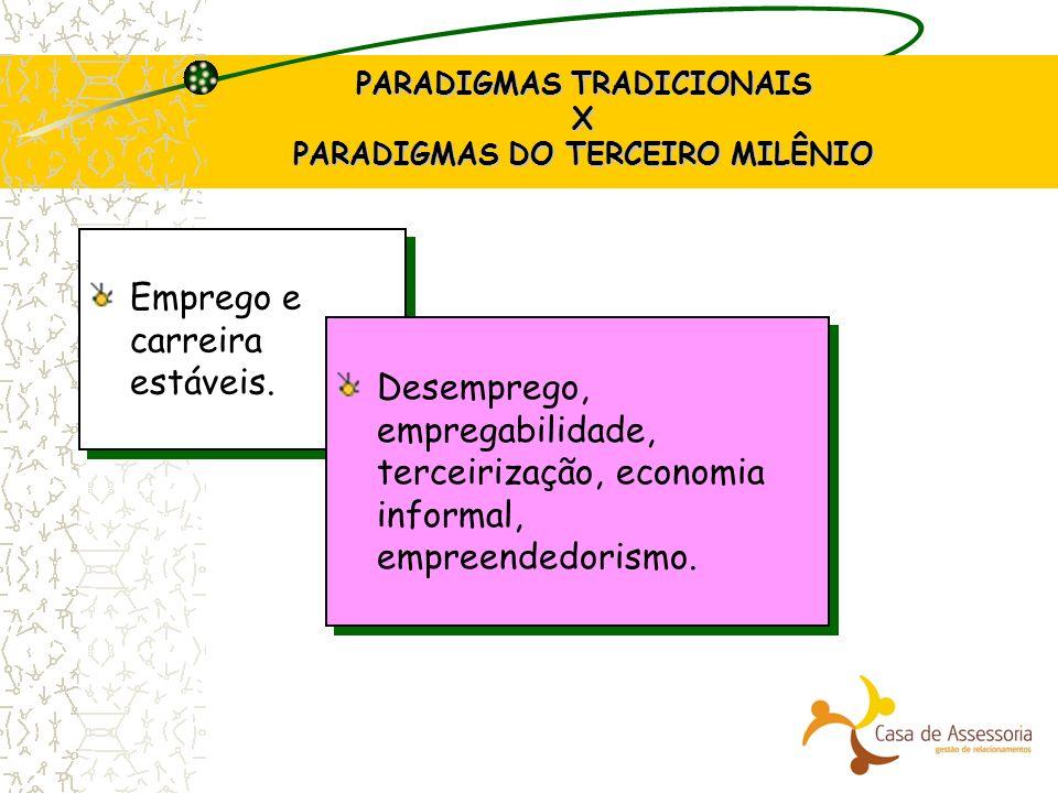 PARADIGMAS TRADICIONAIS X PARADIGMAS DO TERCEIRO MILÊNIO Emprego e carreira estáveis. Desemprego, empregabilidade, terceirização, economia informal, e