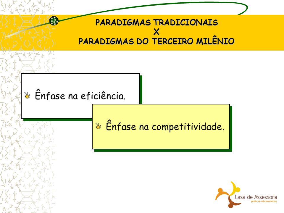 PARADIGMAS TRADICIONAIS X PARADIGMAS DO TERCEIRO MILÊNIO Ênfase na eficiência. Ênfase na competitividade.