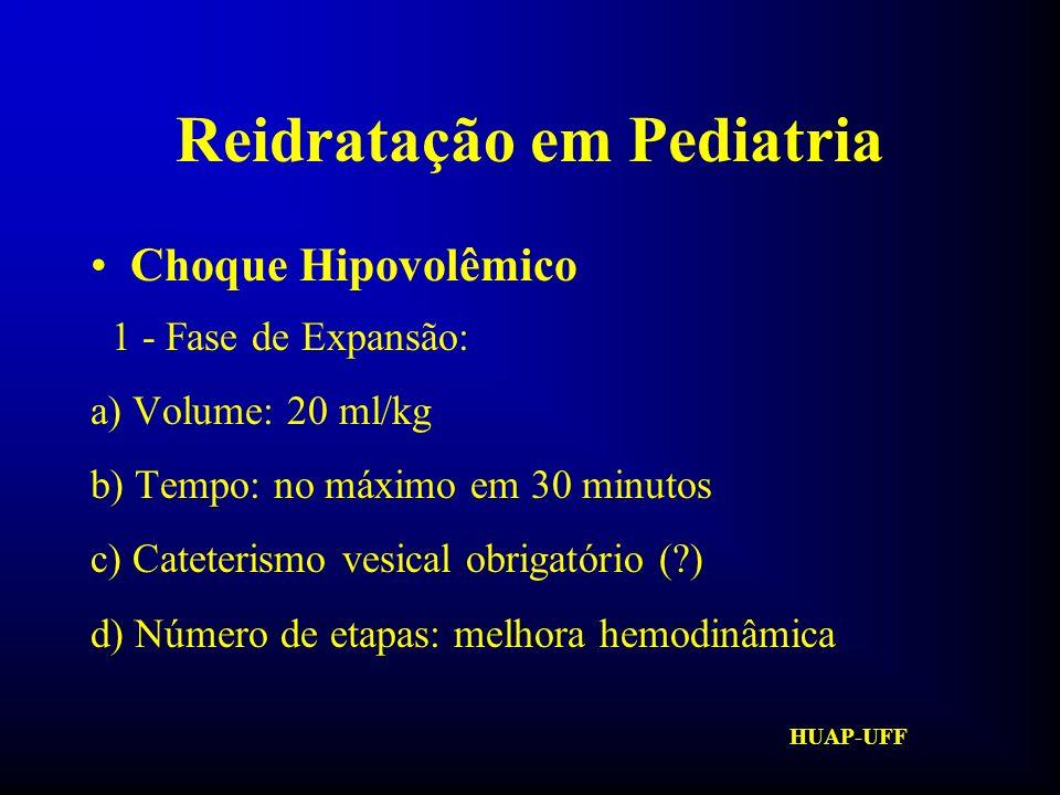 HUAP-UFF Reidratação em Pediatria Choque Hipovolêmico 2 - Fase de reposição a) Volume: 1 a 2,5 vezes a necessidade hídrica diária b) tempo(horas): 24 - o tempo da expansão c) Sódio: desid.