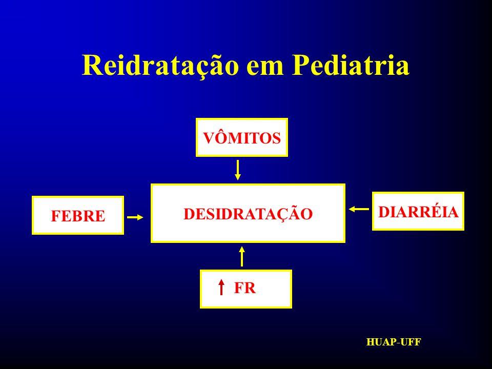 HUAP-UFF Reidratação em Pediatria Terapia de Reidratação Oral 1) Definição 2) Indicações 3) Comparação via oral X parenteral 4) Soluções de reidratação oral e o soro caseiro 5) Contra-indicações : Quando parar ?