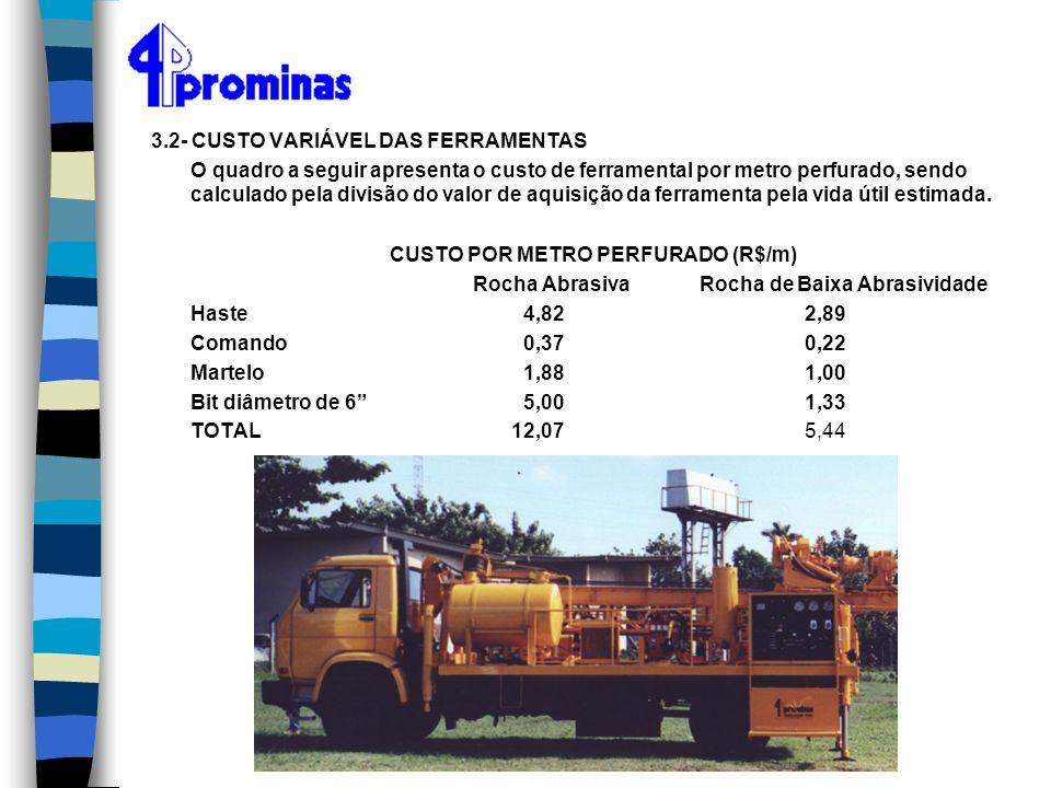 3.2- CUSTO VARIÁVEL DAS FERRAMENTAS O quadro a seguir apresenta o custo de ferramental por metro perfurado, sendo calculado pela divisão do valor de a