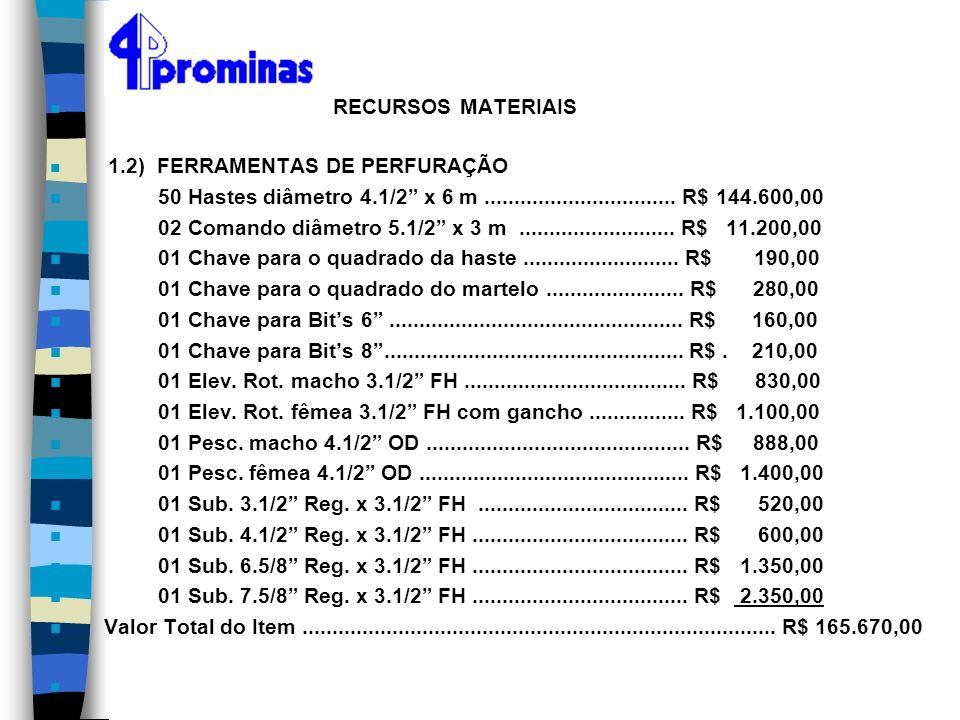 n RECURSOS MATERIAIS n 1.2) FERRAMENTAS DE PERFURAÇÃO n 50 Hastes diâmetro 4.1/2 x 6 m................................ R$ 144.600,00 n 02 Comando diâm