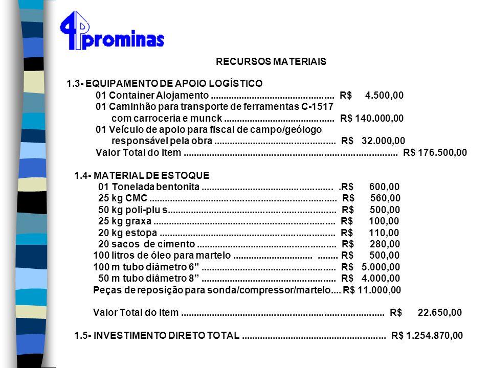 RECURSOS MATERIAIS 1.3- EQUIPAMENTO DE APOIO LOGÍSTICO 01 Container Alojamento................................................ R$ 4.500,00 01 Caminhão