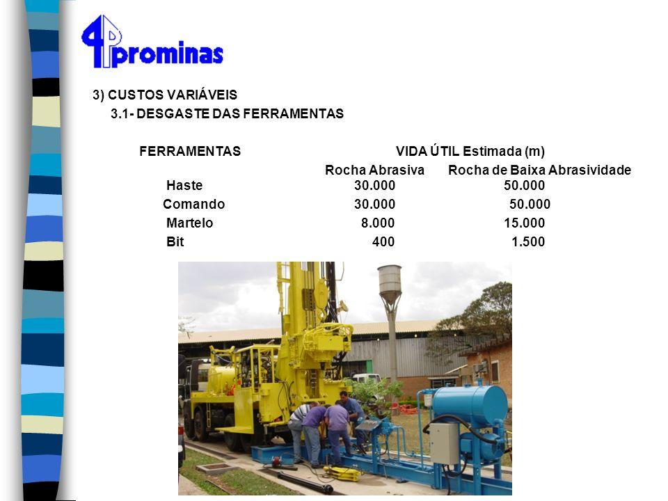 3) CUSTOS VARIÁVEIS 3.1- DESGASTE DAS FERRAMENTAS FERRAMENTAS VIDA ÚTIL Estimada (m) Rocha Abrasiva Rocha de Baixa Abrasividade Haste 30.000 50.000 Co