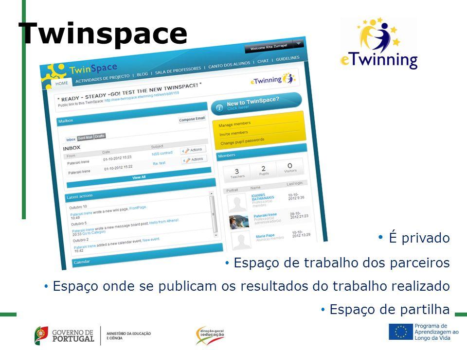 Twinspace É privado Espaço de trabalho dos parceiros Espaço onde se publicam os resultados do trabalho realizado Espaço de partilha
