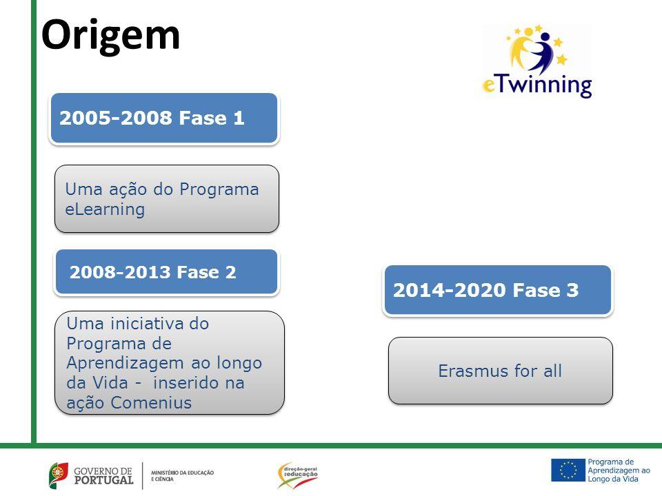 Origem 2005-2008 Fase 1 Uma ação do Programa eLearning 2008-2013 Fase 2 Uma iniciativa do Programa de Aprendizagem ao longo da Vida - inserido na ação Comenius 2014-2020 Fase 3 Erasmus for all
