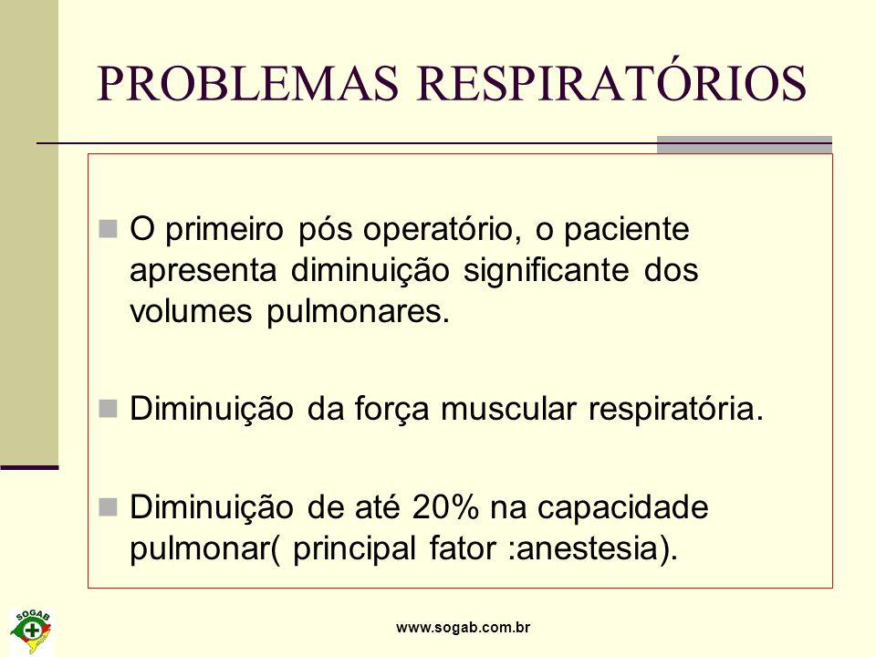 www.sogab.com.br PROBLEMAS RESPIRATÓRIOS O primeiro pós operatório, o paciente apresenta diminuição significante dos volumes pulmonares. Diminuição da
