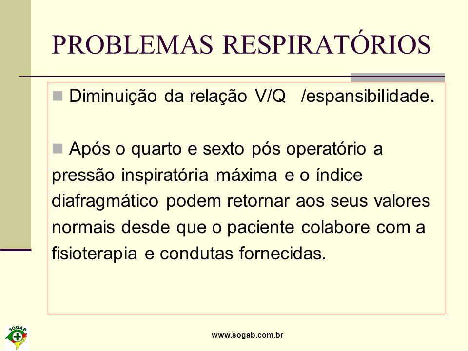 www.sogab.com.br PROBLEMAS RESPIRATÓRIOS Diminuição da relação V/Q /espansibilidade. Após o quarto e sexto pós operatório a pressão inspiratória máxim
