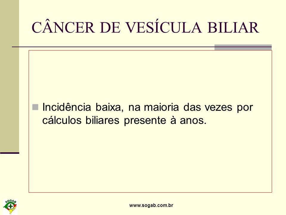 www.sogab.com.br CÂNCER DE VESÍCULA BILIAR Incidência baixa, na maioria das vezes por cálculos biliares presente à anos.