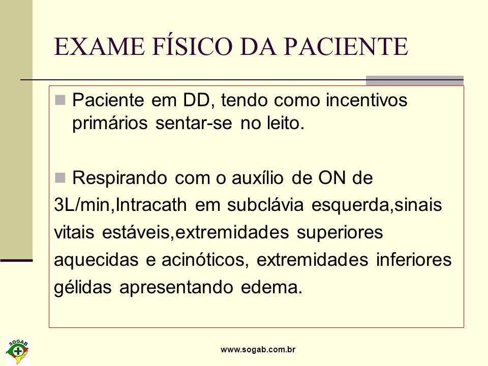 www.sogab.com.br EXAME FÍSICO DA PACIENTE Paciente em DD, tendo como incentivos primários sentar-se no leito. Respirando com o auxílio de ON de 3L/min