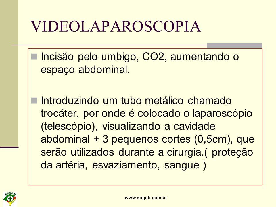 www.sogab.com.br VIDEOLAPAROSCOPIA Incisão pelo umbigo, CO2, aumentando o espaço abdominal. Introduzindo um tubo metálico chamado trocáter, por onde é