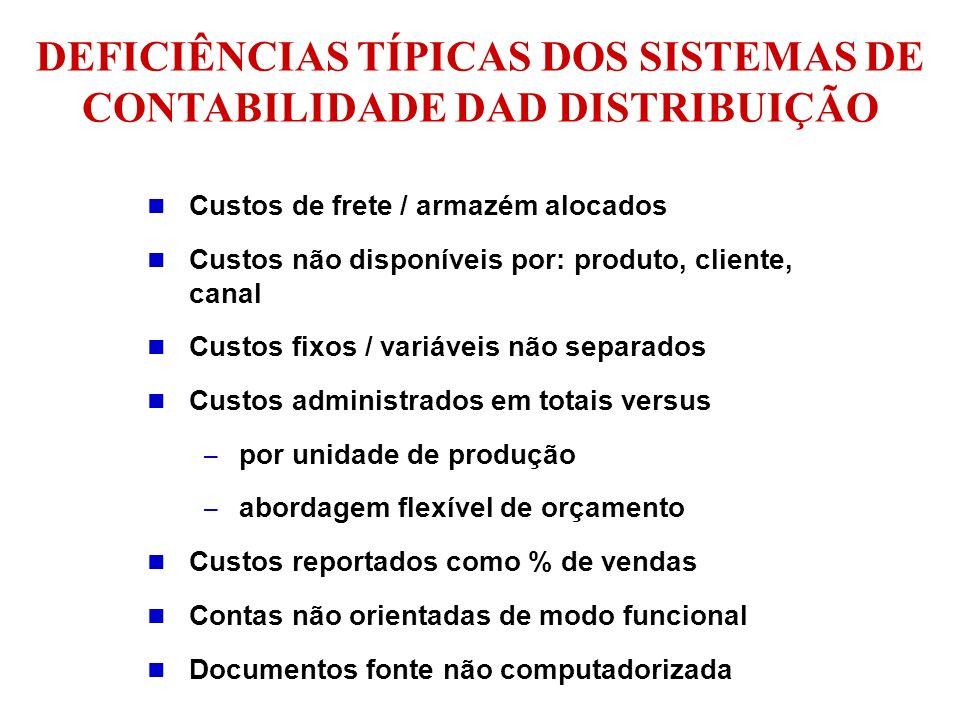 DEFICIÊNCIAS TÍPICAS DOS SISTEMAS DE CONTABILIDADE DAD DISTRIBUIÇÃO Custos de frete / armazém alocados Custos não disponíveis por: produto, cliente, c