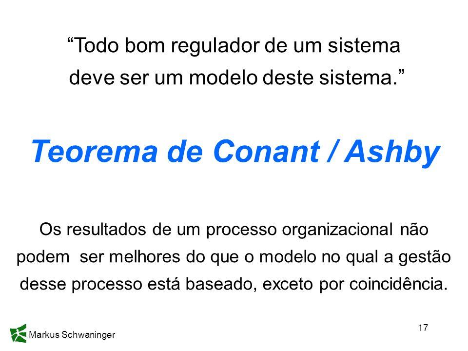 Markus Schwaninger 17 Todo bom regulador de um sistema deve ser um modelo deste sistema. Teorema de Conant / Ashby Os resultados de um processo organi