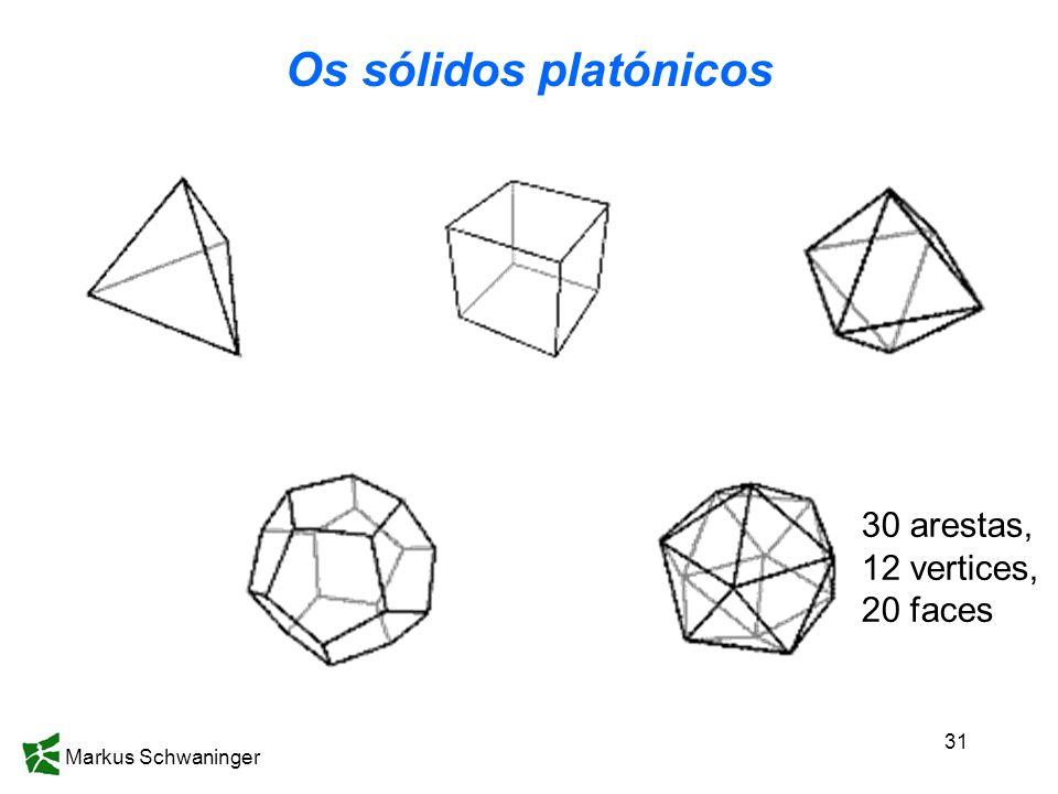 Markus Schwaninger 31 Os sólidos platónicos 30 arestas, 12 vertices, 20 faces
