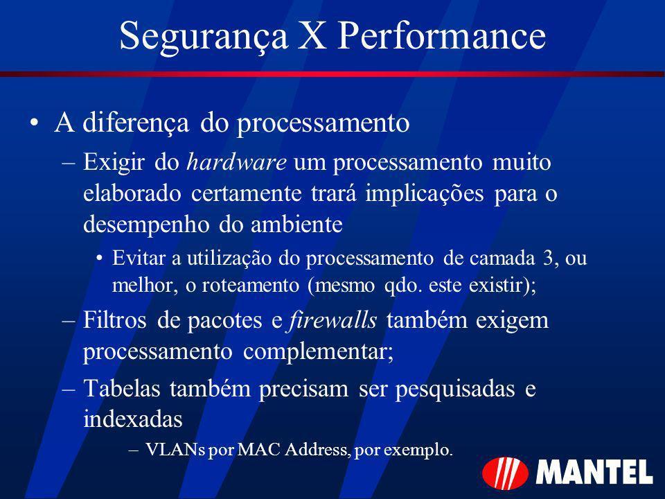 Segurança X Performance A diferença do processamento –Exigir do hardware um processamento muito elaborado certamente trará implicações para o desempenho do ambiente Evitar a utilização do processamento de camada 3, ou melhor, o roteamento (mesmo qdo.