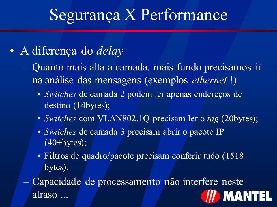 Segurança X Performance A diferença do delay –Quanto mais alta a camada, mais fundo precisamos ir na análise das mensagens (exemplos ethernet !) Switches de camada 2 podem ler apenas endereços de destino (14bytes); Switches com VLAN802.1Q precisam ler o tag (20bytes); Switches de camada 3 precisam abrir o pacote IP (40+bytes); Filtros de quadro/pacote precisam conferir tudo (1518 bytes).