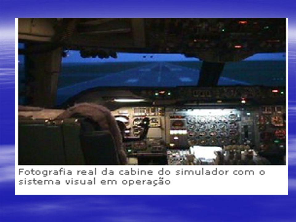 PILOTO POR UM DIA A experiência da Simulação de Vôo levada ao extremo Chame dois amigos, forme sua tripulação e venha assumir o comando de um Boeing 7