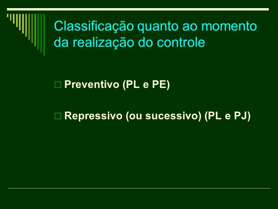 Classificação quanto ao momento da realização do controle Preventivo (PL e PE) Repressivo (ou sucessivo) (PL e PJ)
