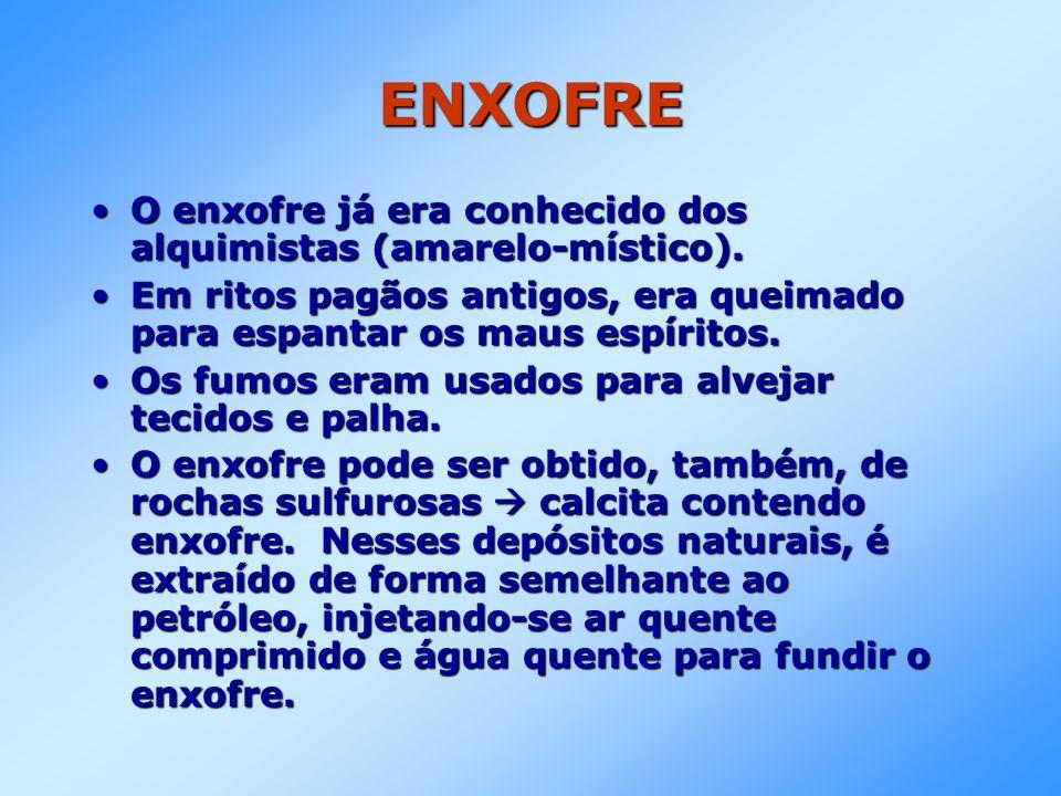 EXTRAÇÃO DE ENXOFRE