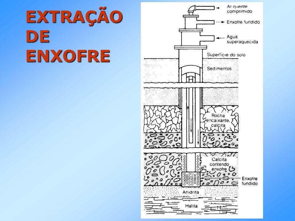 ENXOFRE O enxofre pode ser separado do sulfeto de hidrogênio obtido na purificação do gás natural ou do gás de coqueria e nas refinarias de petróleo.O enxofre pode ser separado do sulfeto de hidrogênio obtido na purificação do gás natural ou do gás de coqueria e nas refinarias de petróleo.