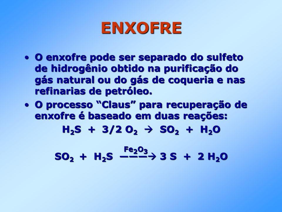 ENXOFRE O enxofre pode ser separado do sulfeto de hidrogênio obtido na purificação do gás natural ou do gás de coqueria e nas refinarias de petróleo.O