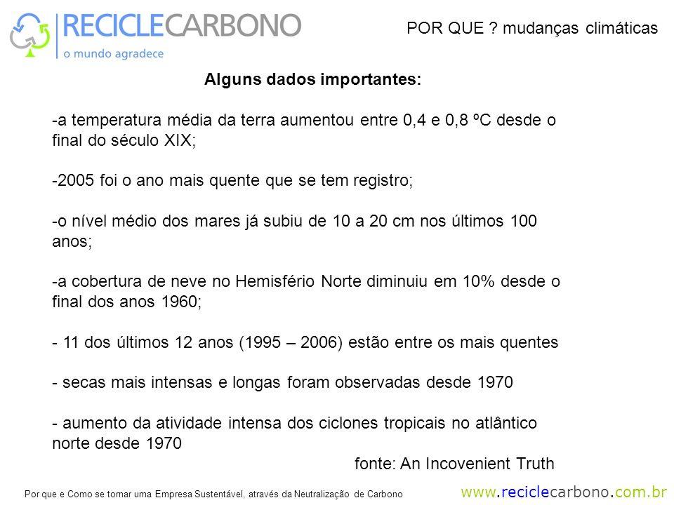 www.reciclecarbono.com.br Por que e Como se tornar uma Empresa Sustentável, através da Neutralização de Carbono Alguns dados importantes: -a temperatura média da terra aumentou entre 0,4 e 0,8 ºC desde o final do século XIX; -2005 foi o ano mais quente que se tem registro; -o nível médio dos mares já subiu de 10 a 20 cm nos últimos 100 anos; -a cobertura de neve no Hemisfério Norte diminuiu em 10% desde o final dos anos 1960; - 11 dos últimos 12 anos (1995 – 2006) estão entre os mais quentes - secas mais intensas e longas foram observadas desde 1970 - aumento da atividade intensa dos ciclones tropicais no atlântico norte desde 1970 fonte: An Incovenient Truth POR QUE .
