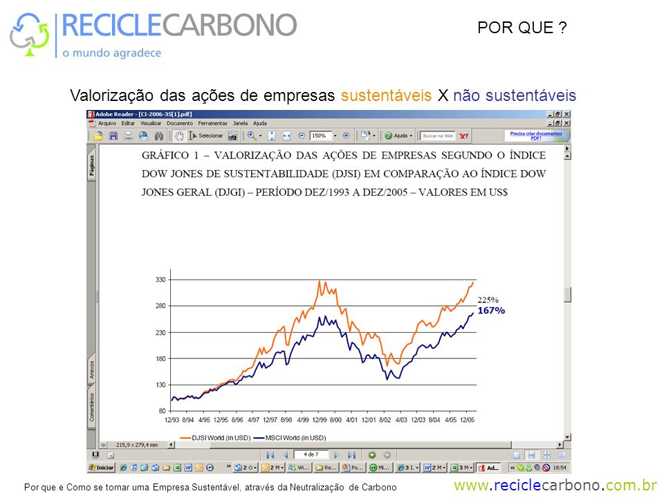 www.reciclecarbono.com.br Por que e Como se tornar uma Empresa Sustentável, através da Neutralização de Carbono Valorização das ações de empresas sustentáveis X não sustentáveis POR QUE ?