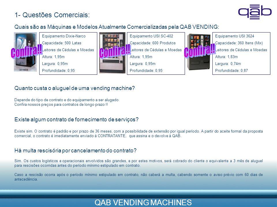 1- Questões Comerciais: Quais são as Máquinas e Modelos Atualmente Comercializadas pela QAB VENDING: Quanto custa o aluguel de uma vending machine? De