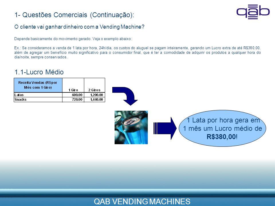 QAB VENDING MACHINES 1.1-Lucro Médio Mensal: 1 Lata por hora gera em 1 mês um Lucro médio de R$380,00! 1- Questões Comerciais (Continuação): O cliente