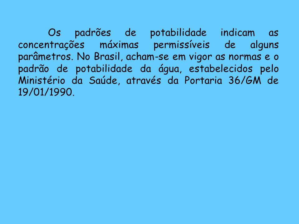 Os padrões de potabilidade indicam as concentrações máximas permissíveis de alguns parâmetros.