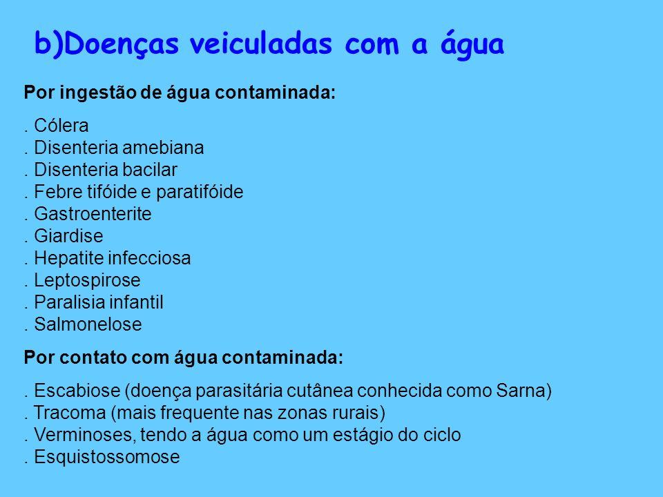 b)Doenças veiculadas com a água Por ingestão de água contaminada:.