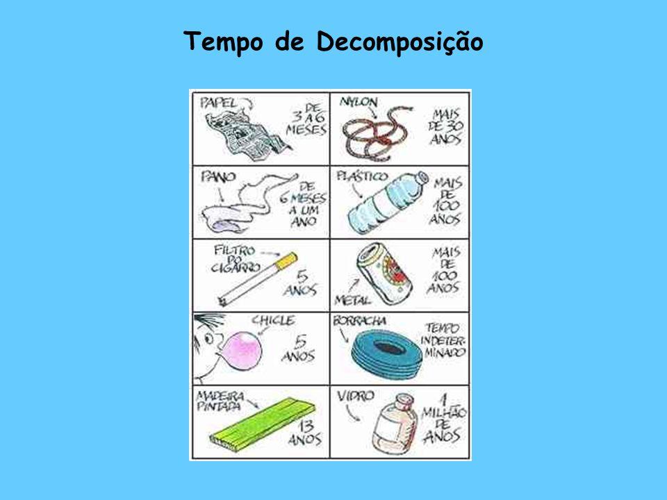 Bibliografia www.corsan.com.br/sistemas/trat -agua-etapas Branco, Samuel Murgel, Água, Origem, Uso e Preservação,Editora Moderna,1996.