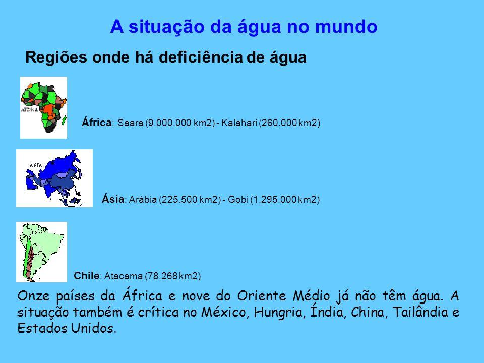 A situação da água no mundo Regiões onde há deficiência de água África : Saara (9.000.000 km2) - Kalahari (260.000 km2) Ásia : Arábia (225.500 km2) - Gobi (1.295.000 km2) Chile : Atacama (78.268 km2) Onze países da África e nove do Oriente Médio já não têm água.