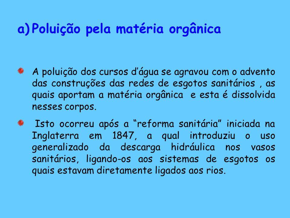 a)Poluição pela matéria orgânica A poluição dos cursos dágua se agravou com o advento das construções das redes de esgotos sanitários, as quais aportam a matéria orgânica e esta é dissolvida nesses corpos.