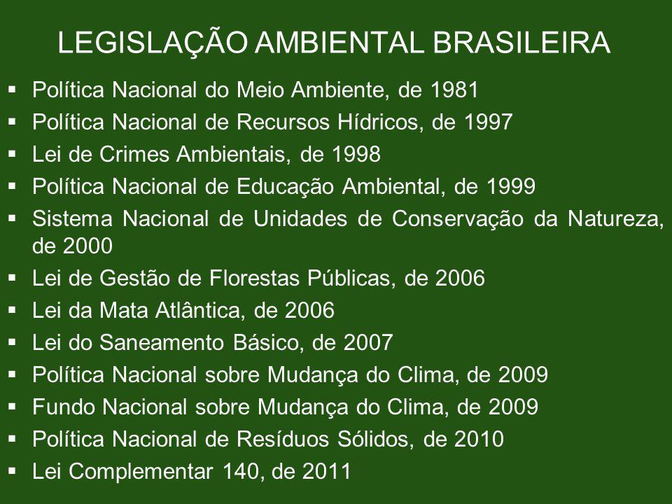 LEGISLAÇÃO AMBIENTAL BRASILEIRA Fortemente baseada no sistema de comando e controle Constituição Federal: função social da propriedade + direito ao meio ambiente ecologicamente equilibrado
