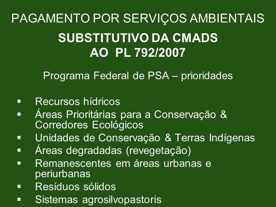 PAGAMENTO POR SERVIÇOS AMBIENTAIS SUBSTITUTIVO DA CMADS AO PL 792/2007 Programa Federal de PSA – prioridades Recursos hídricos Áreas Prioritárias para