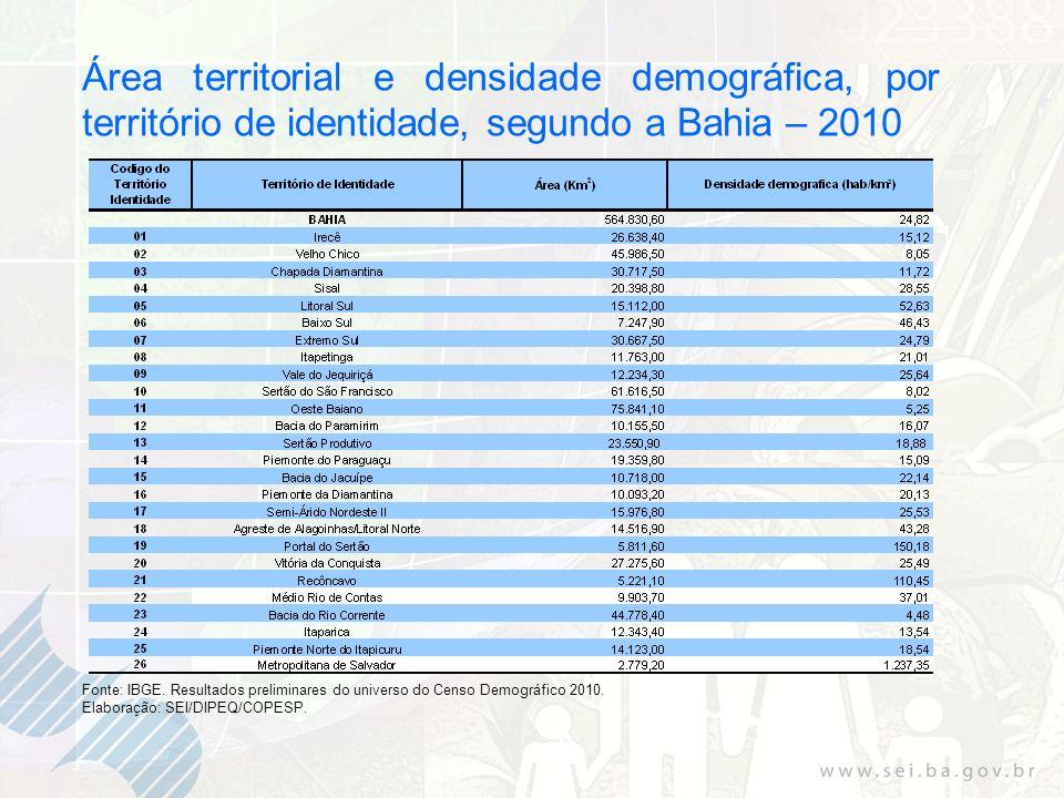 Área territorial e densidade demográfica, por território de identidade, segundo a Bahia – 2010 Fonte: IBGE. Resultados preliminares do universo do Cen