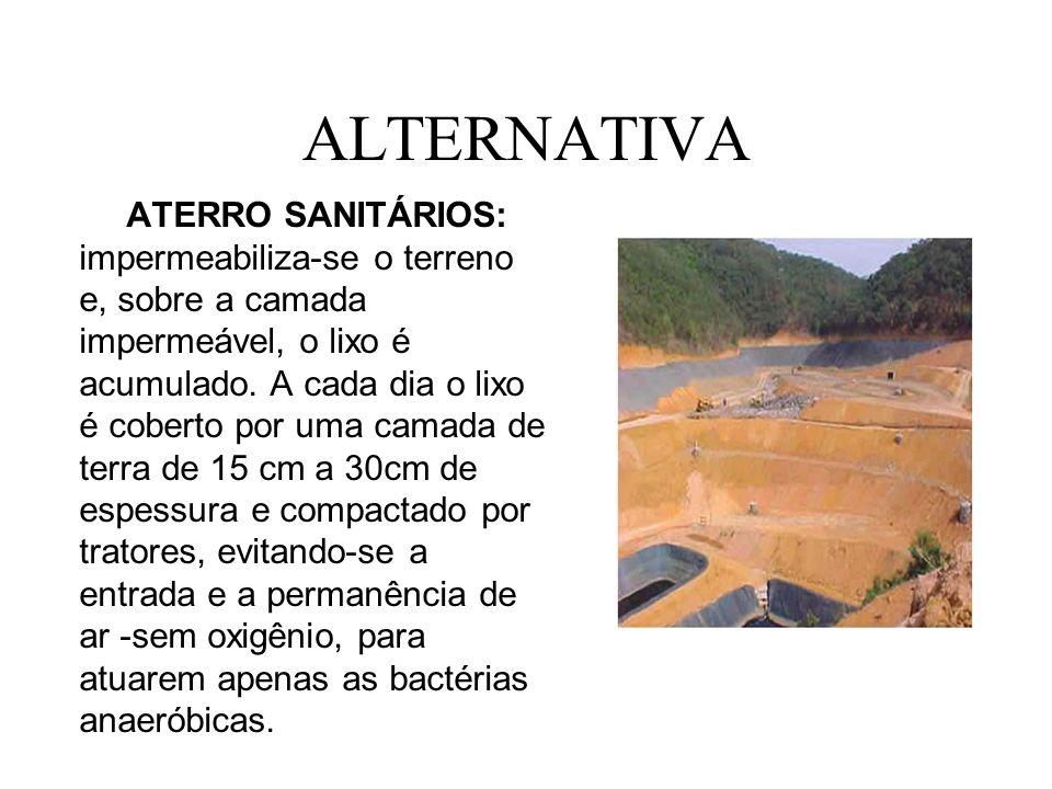 ALTERNATIVA ATERRO SANITÁRIOS: impermeabiliza-se o terreno e, sobre a camada impermeável, o lixo é acumulado. A cada dia o lixo é coberto por uma cama