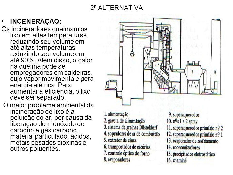 2ª ALTERNATIVA INCENERAÇÃO: Os incineradores queimam os lixo em altas temperaturas, reduzindo seu volume em até altas temperaturas reduzindo seu volum