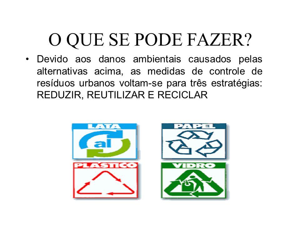 O QUE SE PODE FAZER? Devido aos danos ambientais causados pelas alternativas acima, as medidas de controle de resíduos urbanos voltam-se para três est