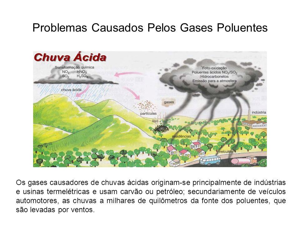 Problemas Causados Pelos Gases Poluentes Os gases causadores de chuvas ácidas originam-se principalmente de indústrias e usinas termelétricas e usam c