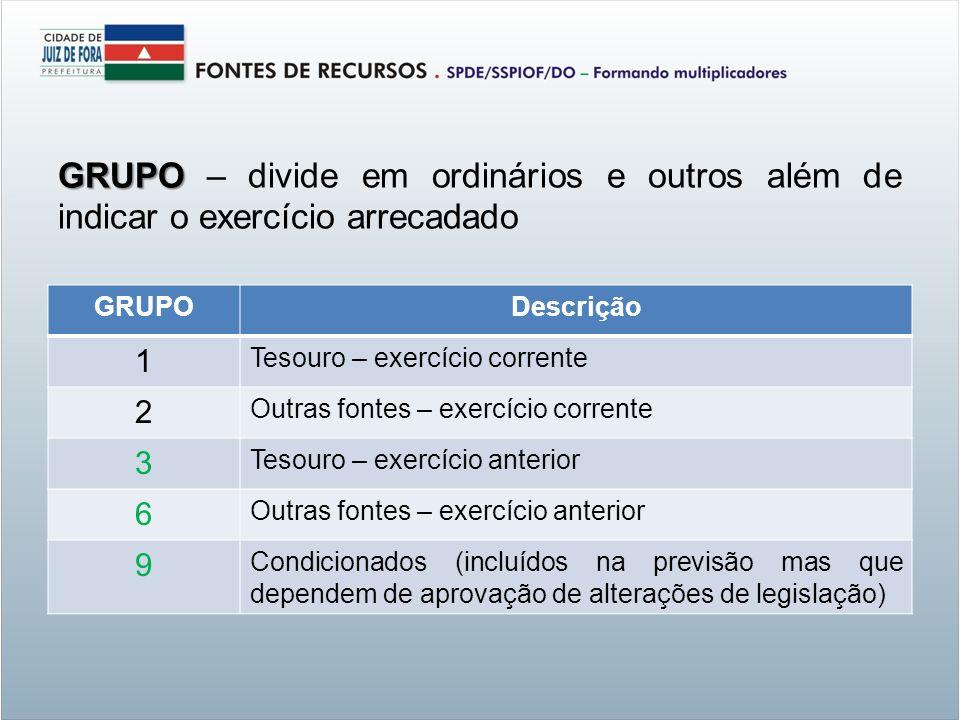 GRUPO GRUPO – divide em ordinários e outros além de indicar o exercício arrecadado GRUPODescrição 1 Tesouro – exercício corrente 2 Outras fontes – exe