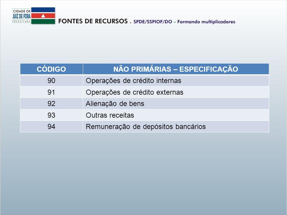 CÓDIGONÃO PRIMÁRIAS – ESPECIFICAÇÃO 90Operações de crédito internas 91Operações de crédito externas 92Alienação de bens 93Outras receitas 94Remuneraçã