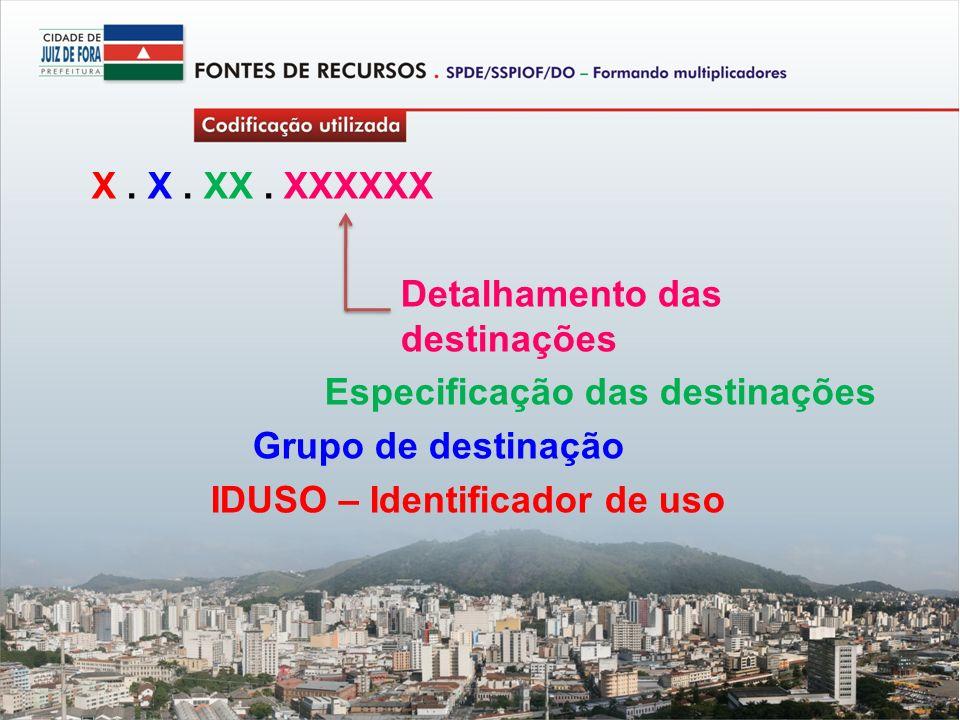 X. X. XX. XXXXXX Detalhamento das destinações Especificação das destinações Grupo de destinação IDUSO – Identificador de uso