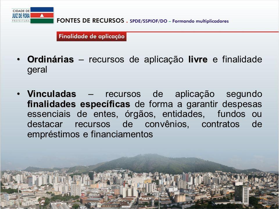 OrdináriaslivreOrdinárias – recursos de aplicação livre e finalidade geral Vinculadas finalidades específicasVinculadas – recursos de aplicação segund