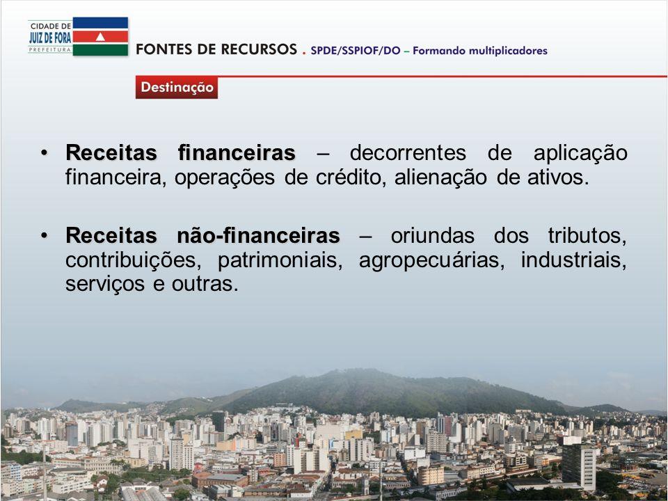 Receitas financeirasReceitas financeiras – decorrentes de aplicação financeira, operações de crédito, alienação de ativos.