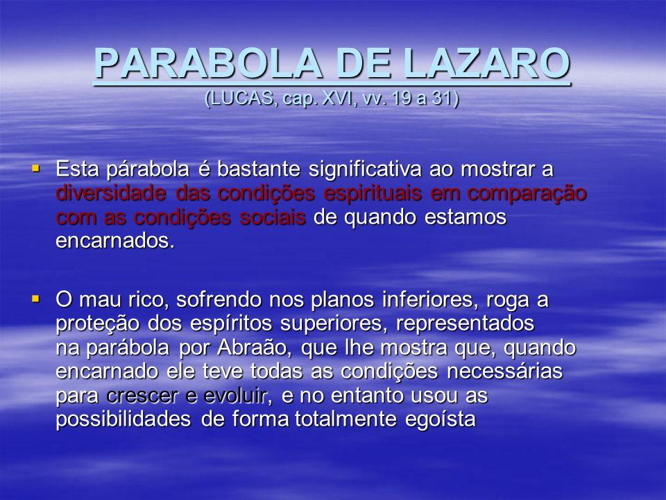PARABOLA DE LAZARO (LUCAS, cap. XVI, vv. 19 a 31) Esta párabola é bastante significativa ao mostrar a diversidade das condições espirituais em compara